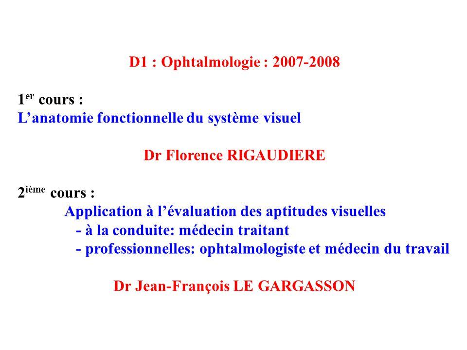 Dr Florence RIGAUDIERE Dr Jean-François LE GARGASSON