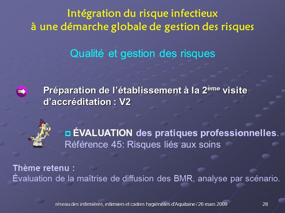 Intégration du risque infectieux