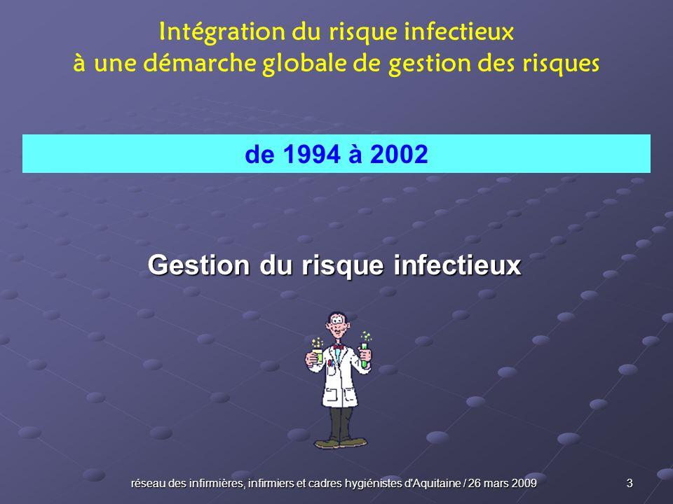 Gestion du risque infectieux