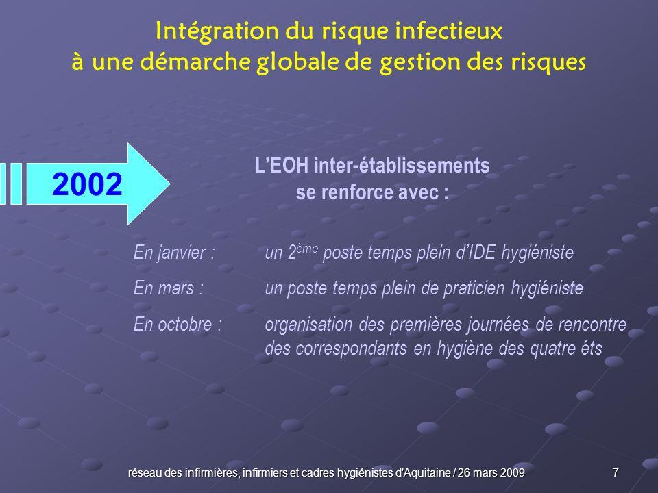 2002 Intégration du risque infectieux