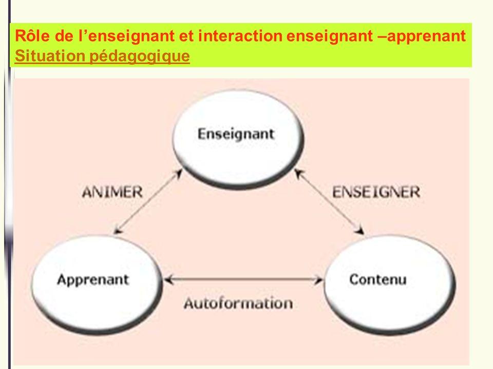Rôle de l'enseignant et interaction enseignant –apprenant Situation pédagogique