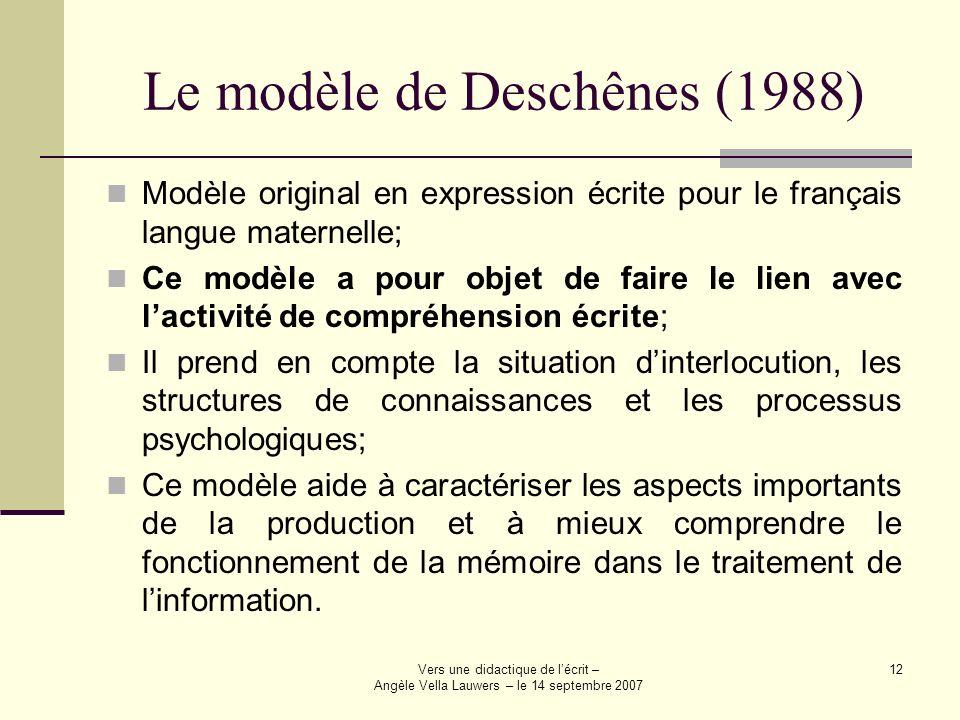 Le modèle de Deschênes (1988)