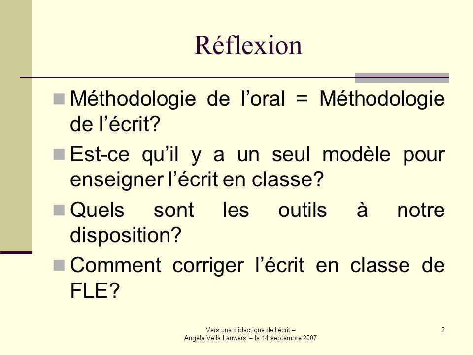 Réflexion Méthodologie de l'oral = Méthodologie de l'écrit