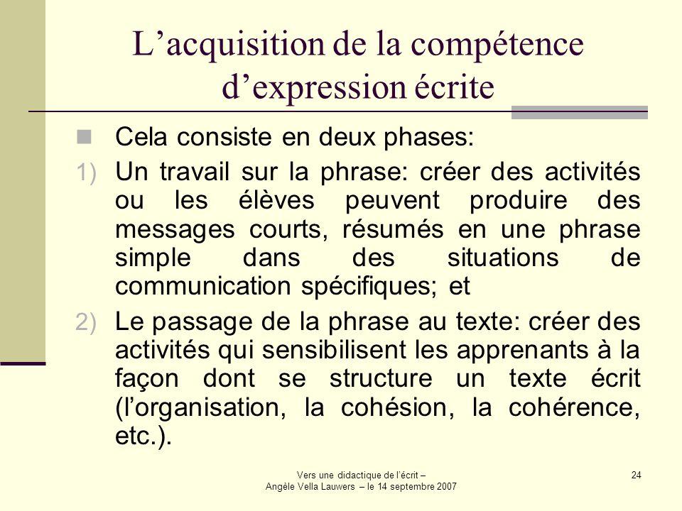 L'acquisition de la compétence d'expression écrite