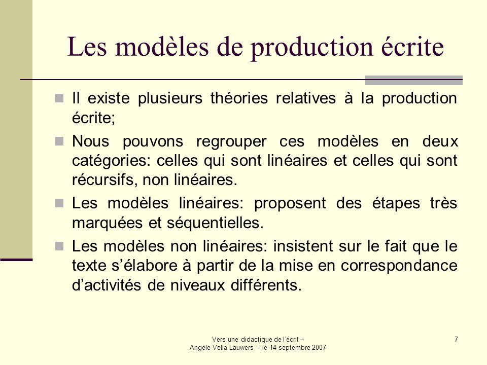 Les modèles de production écrite