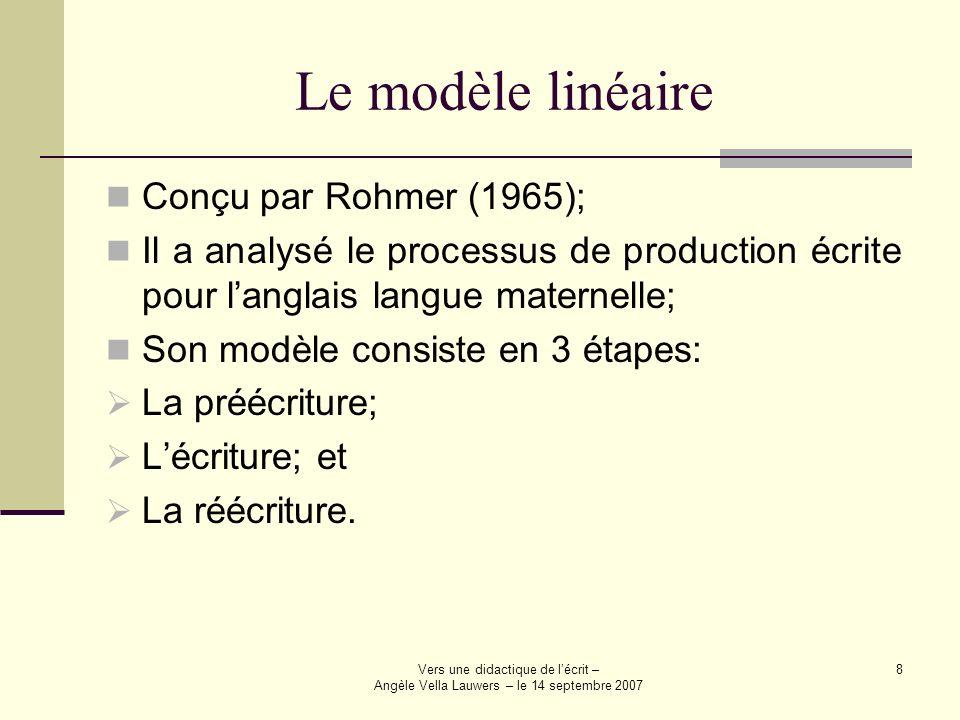 Le modèle linéaire Conçu par Rohmer (1965);