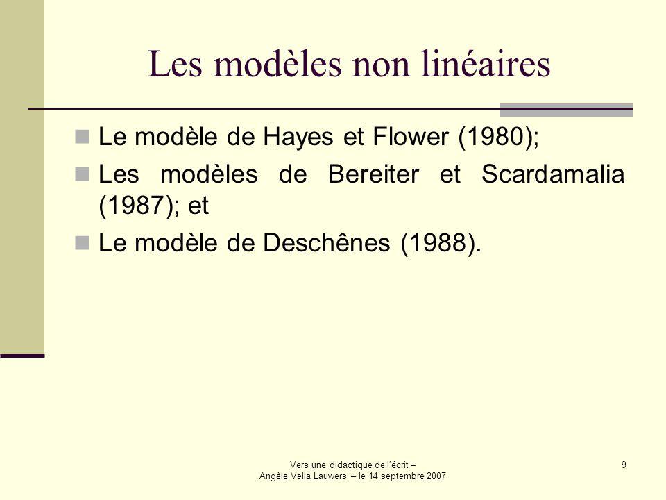 Les modèles non linéaires