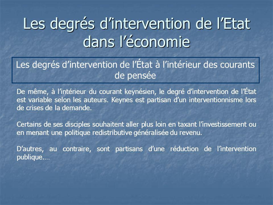 Les degrés d'intervention de l'Etat dans l'économie
