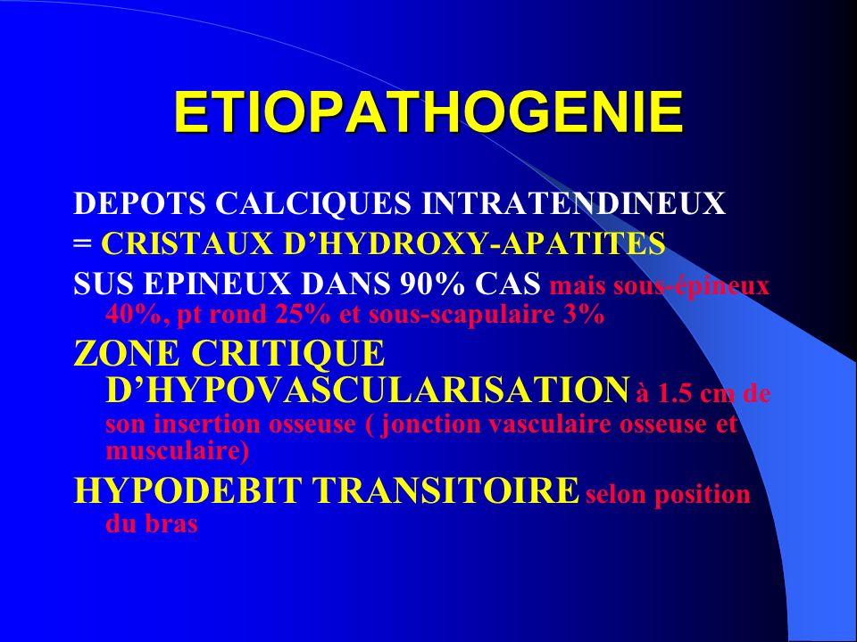 ETIOPATHOGENIE DEPOTS CALCIQUES INTRATENDINEUX. = CRISTAUX D'HYDROXY-APATITES.