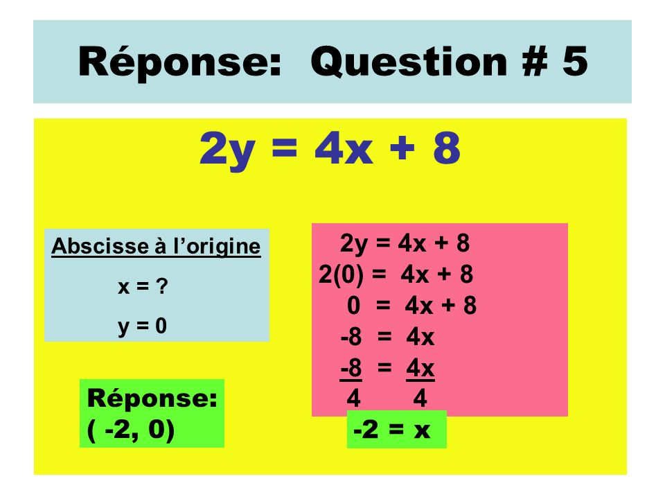 2y = 4x + 8 Réponse: Question # 5 2y = 4x + 8 2(0) = 4x + 8 0 = 4x + 8