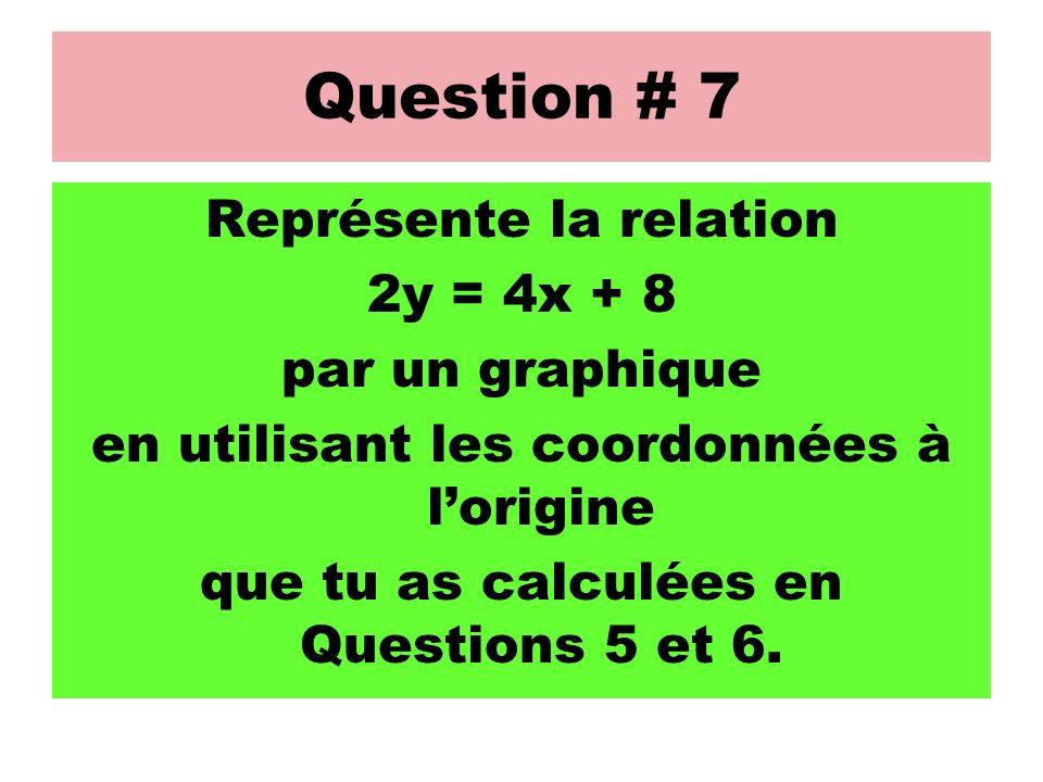 Question # 7 Représente la relation 2y = 4x + 8 par un graphique