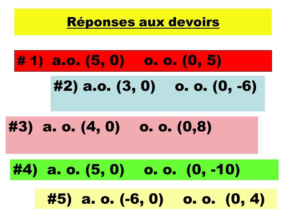 #2) a.o. (3, 0) o. o. (0, -6) #3) a. o. (4, 0) o. o. (0,8)