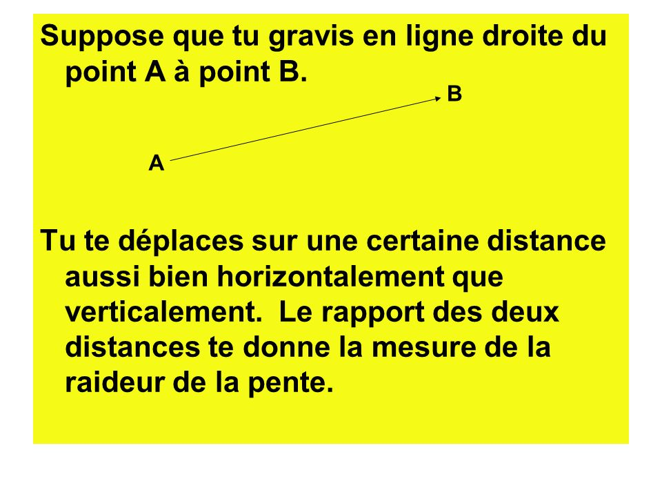 Suppose que tu gravis en ligne droite du point A à point B.
