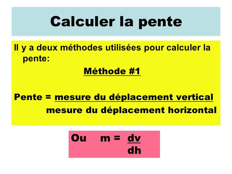 Calculer la pente Ou m = dv dh
