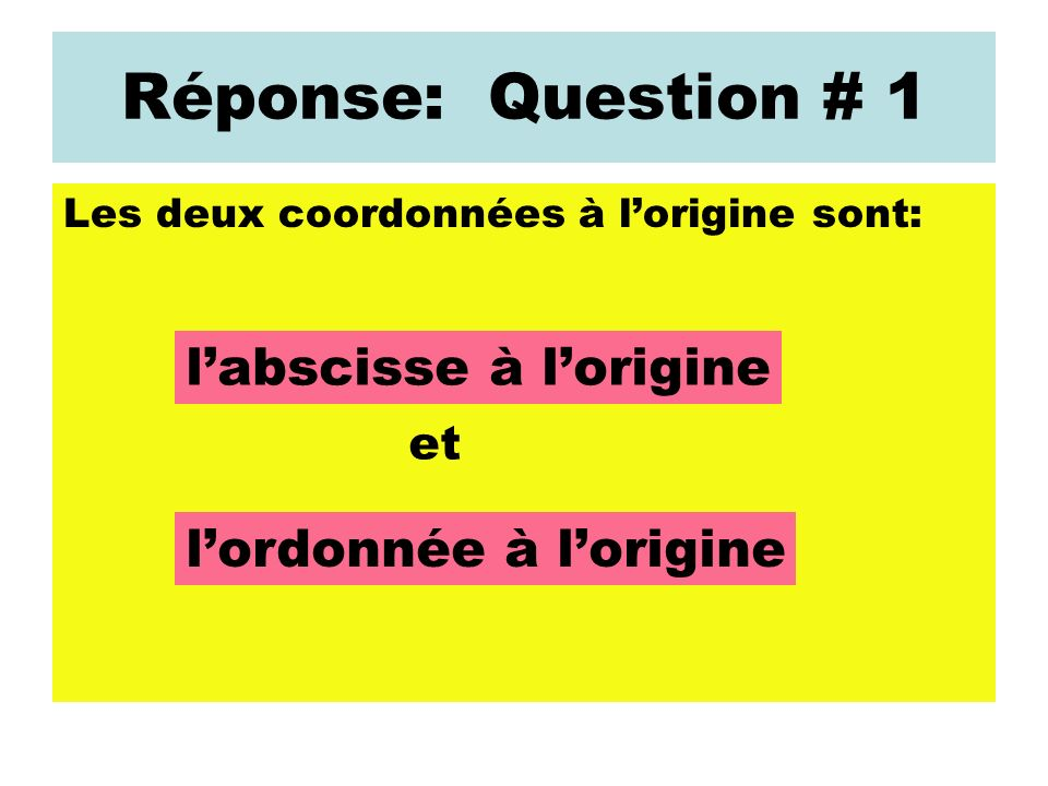 Réponse: Question # 1 l'abscisse à l'origine l'ordonnée à l'origine et