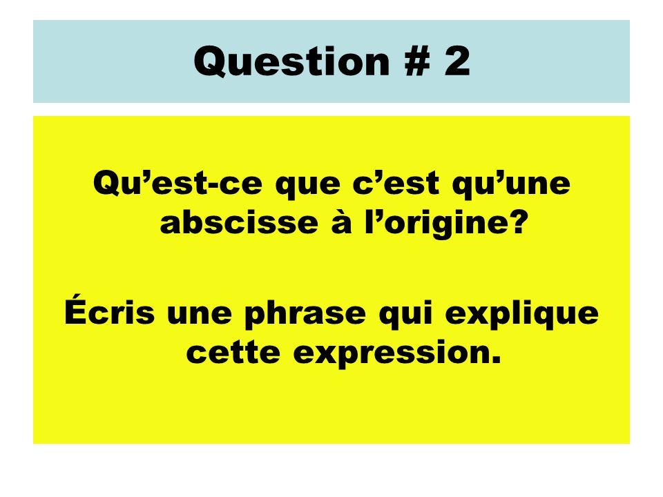 Question # 2 Qu'est-ce que c'est qu'une abscisse à l'origine