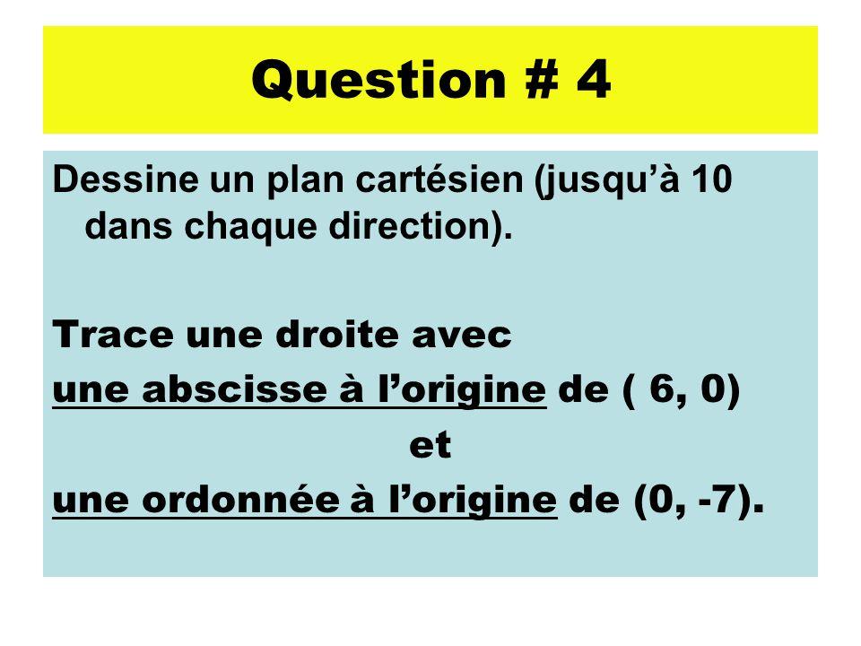 Question # 4 Dessine un plan cartésien (jusqu'à 10 dans chaque direction). Trace une droite avec. une abscisse à l'origine de ( 6, 0)