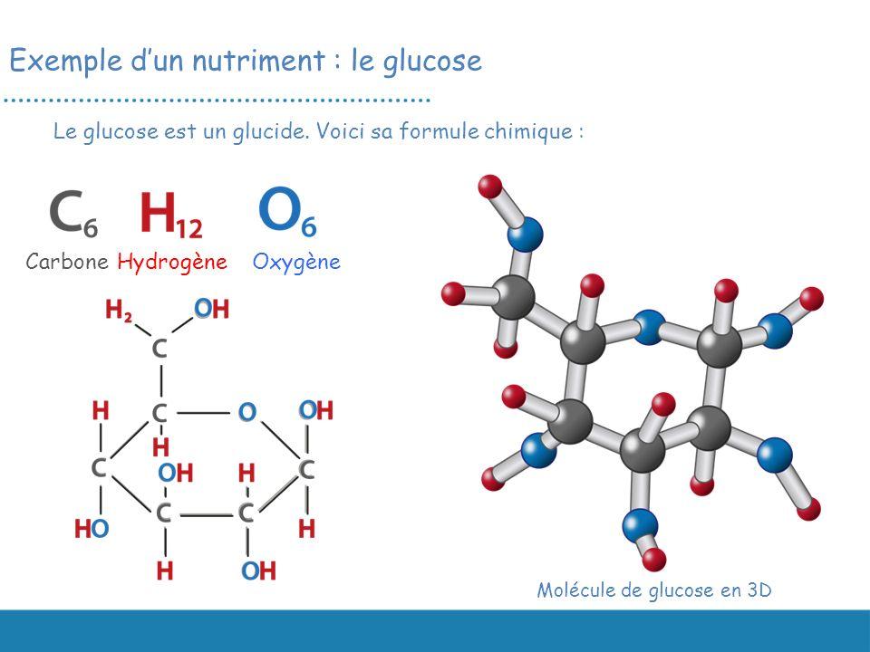 Molécule de glucose en 3D