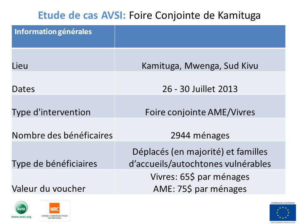 Etude de cas AVSI: Foire Conjointe de Kamituga
