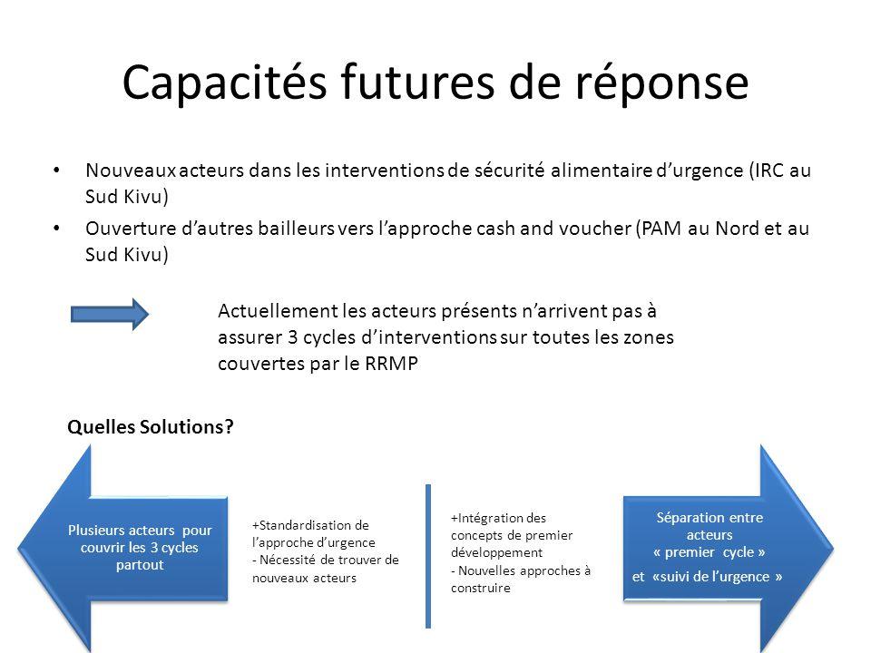 Capacités futures de réponse