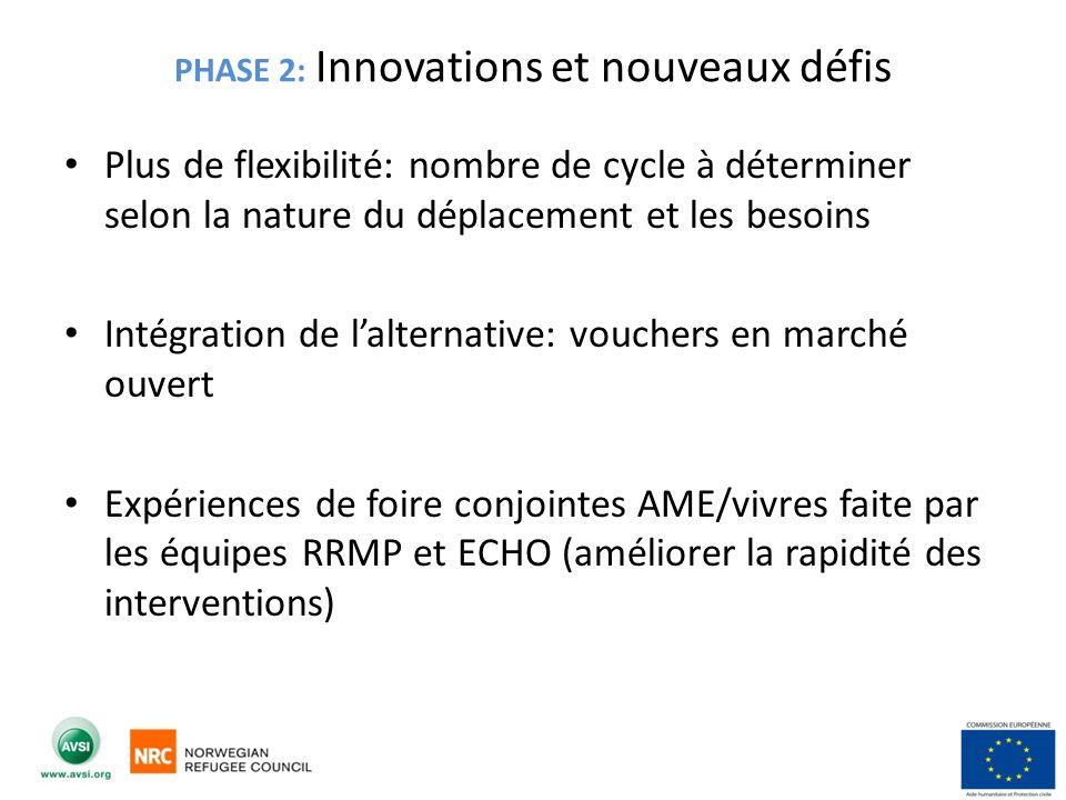 PHASE 2: Innovations et nouveaux défis