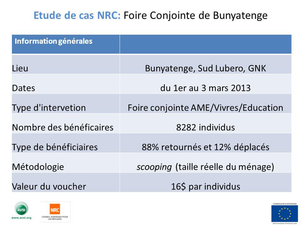 Etude de cas NRC: Foire Conjointe de Bunyatenge