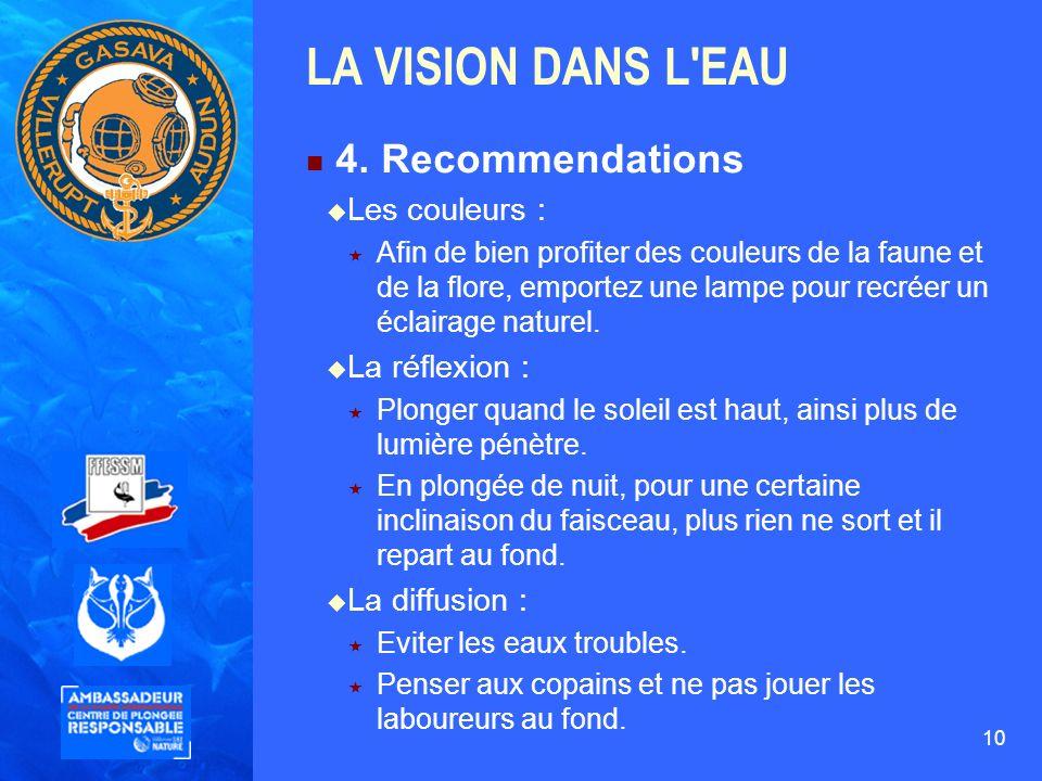 LA VISION DANS L EAU 4. Recommendations Les couleurs : La réflexion :