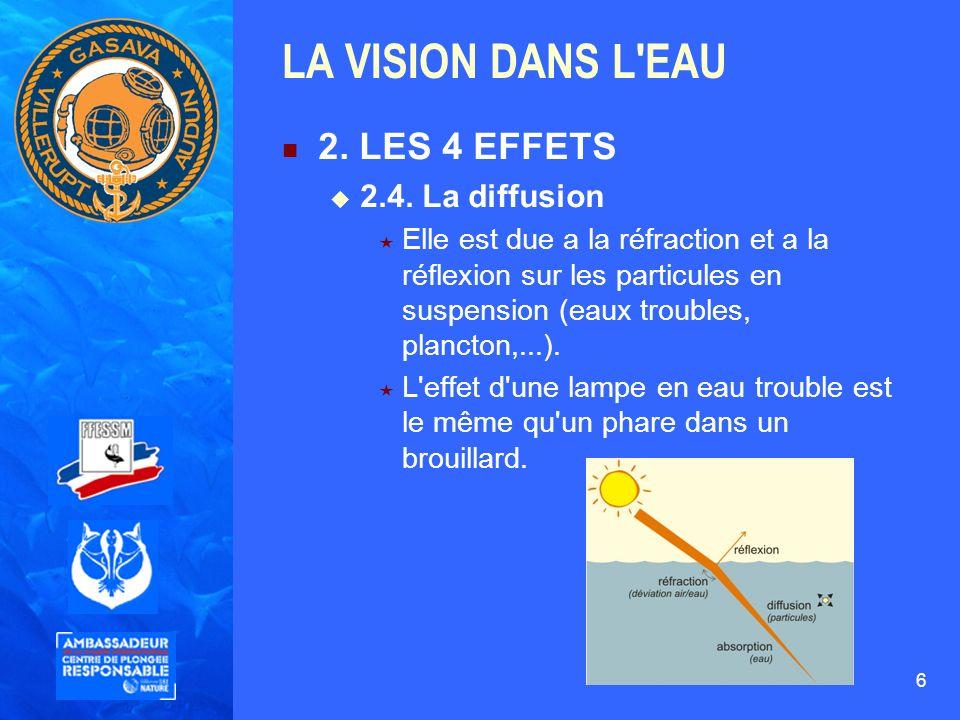 LA VISION DANS L EAU 2. LES 4 EFFETS 2.4. La diffusion
