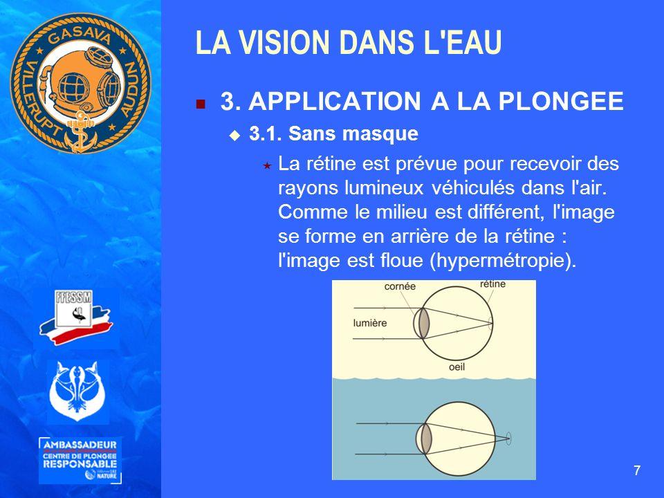 LA VISION DANS L EAU 3. APPLICATION A LA PLONGEE 3.1. Sans masque