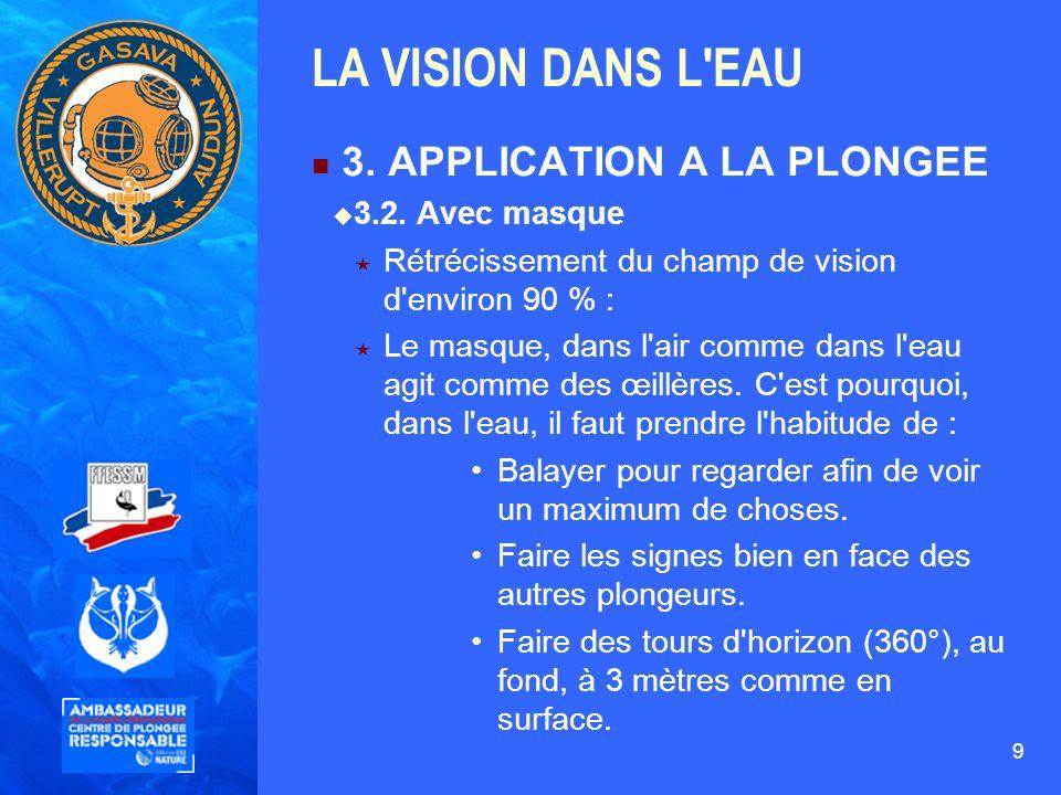 LA VISION DANS L EAU 3. APPLICATION A LA PLONGEE 3.2. Avec masque