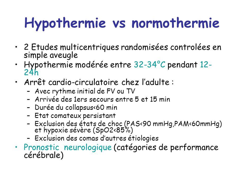 Hypothermie vs normothermie