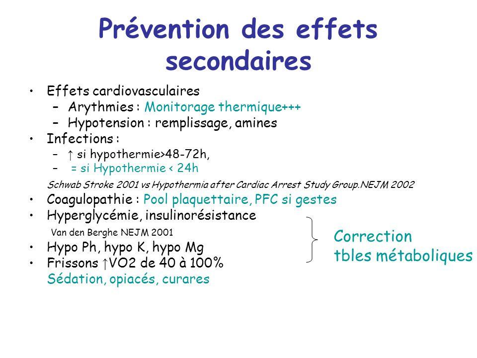 Prévention des effets secondaires