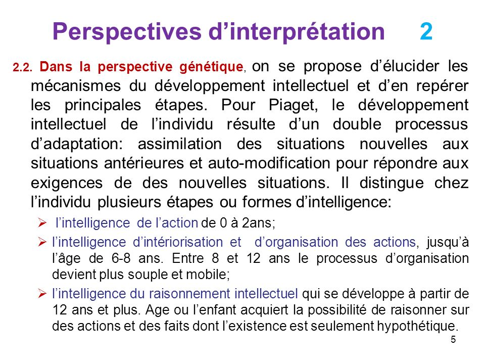 Perspectives d'interprétation 2