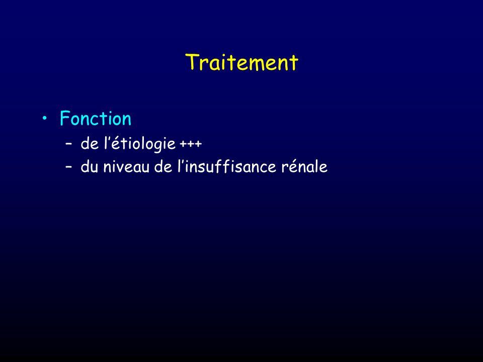 Traitement Fonction de l'étiologie +++