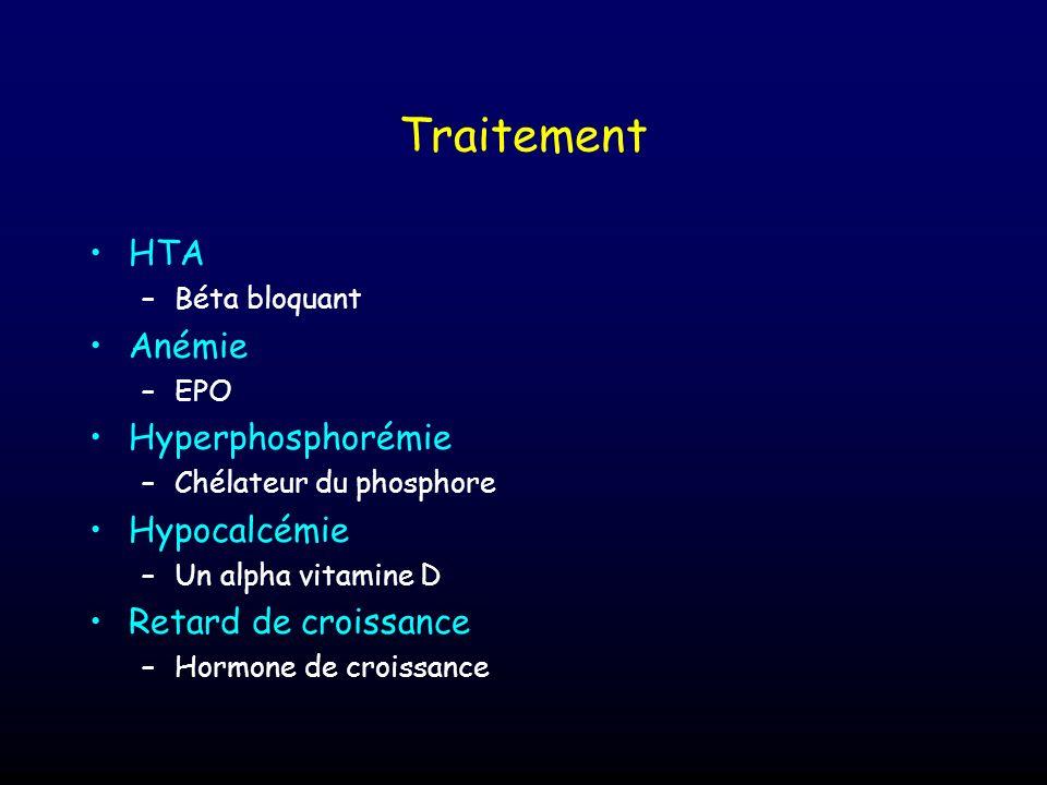 Traitement HTA Anémie Hyperphosphorémie Hypocalcémie