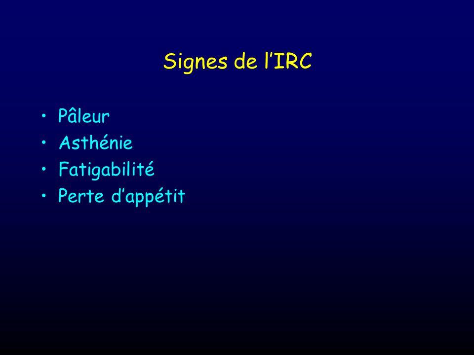 Signes de l'IRC Pâleur Asthénie Fatigabilité Perte d'appétit