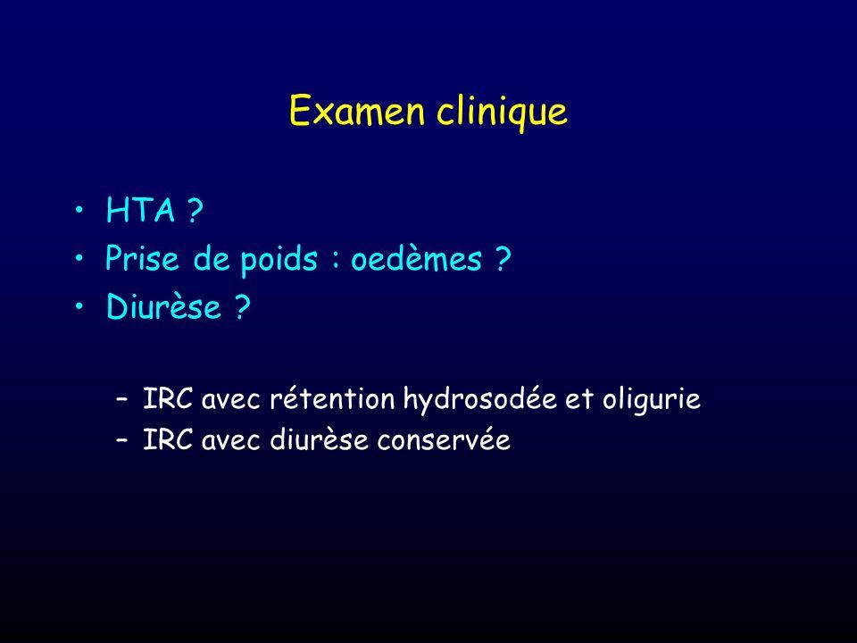 Examen clinique HTA Prise de poids : oedèmes Diurèse