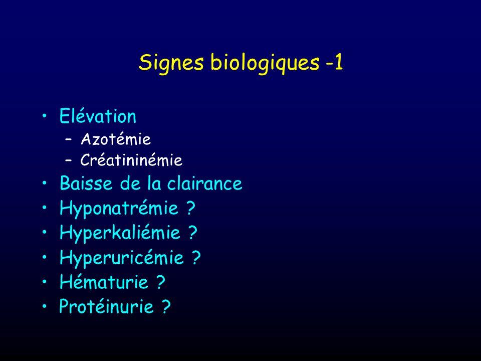 Signes biologiques -1 Elévation Baisse de la clairance Hyponatrémie