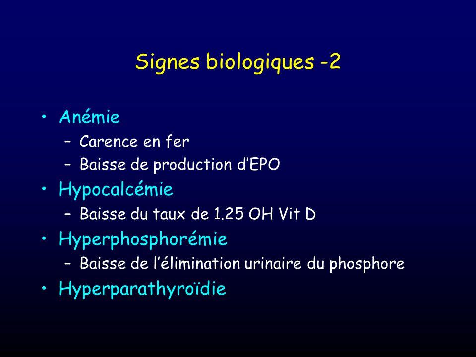 Signes biologiques -2 Anémie Hypocalcémie Hyperphosphorémie