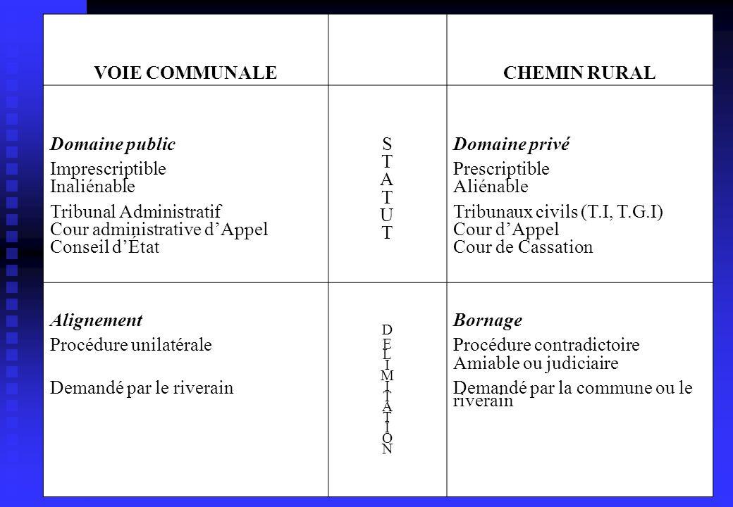 VOIE COMMUNALE CHEMIN RURAL