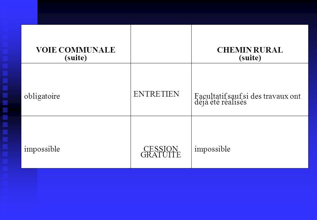 VOIE COMMUNALE (suite) CHEMIN RURAL. obligatoire. ENTRETIEN. Facultatif sauf si des travaux ont déjà été réalisés.