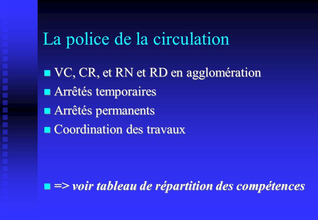 La police de la circulation