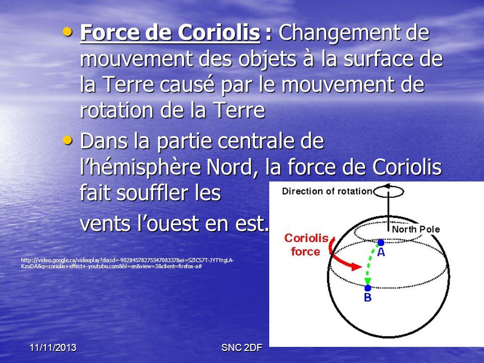 Force de Coriolis : Changement de mouvement des objets à la surface de la Terre causé par le mouvement de rotation de la Terre