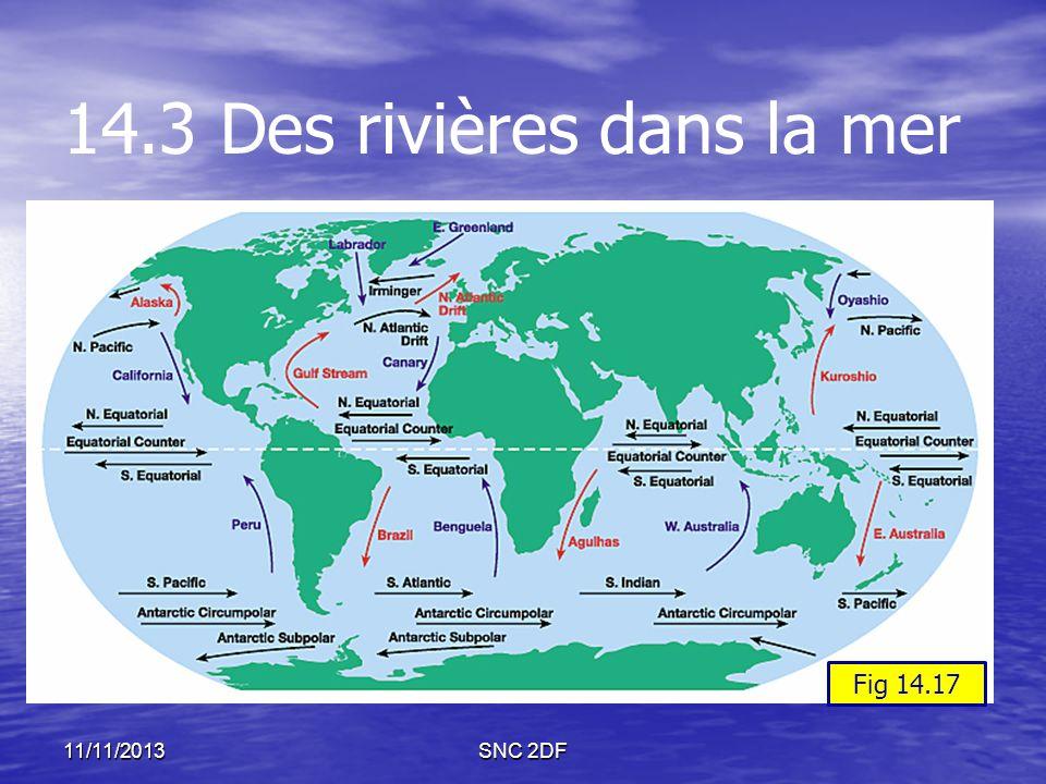 14.3 Des rivières dans la mer