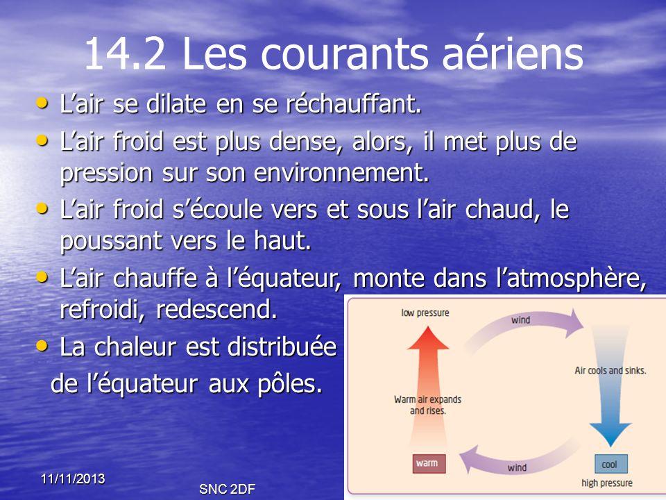 14.2 Les courants aériens L'air se dilate en se réchauffant.