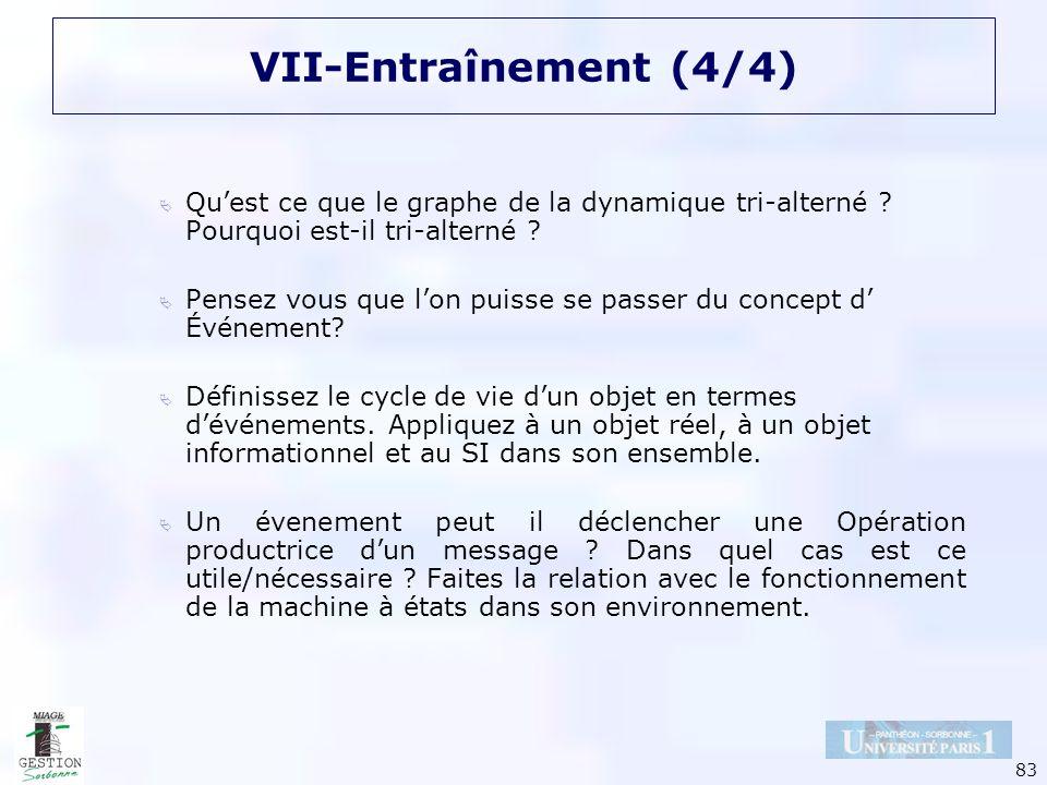 VII-Entraînement (4/4) Qu'est ce que le graphe de la dynamique tri-alterné Pourquoi est-il tri-alterné