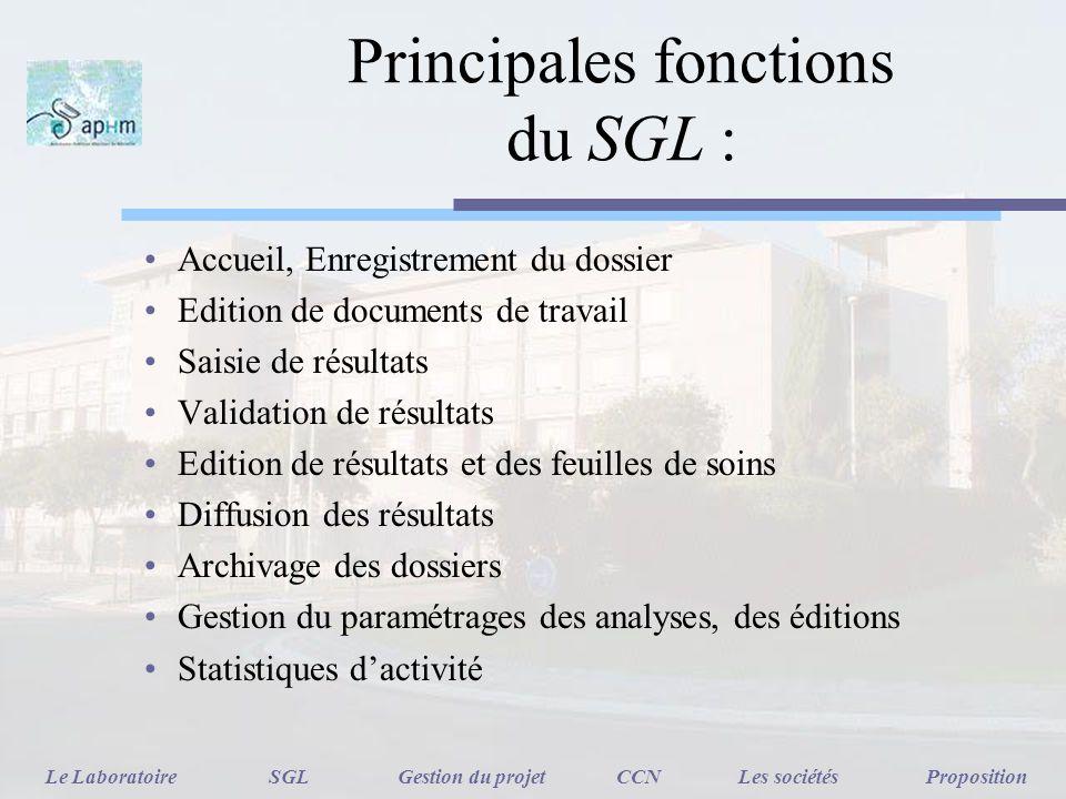 Principales fonctions du SGL :