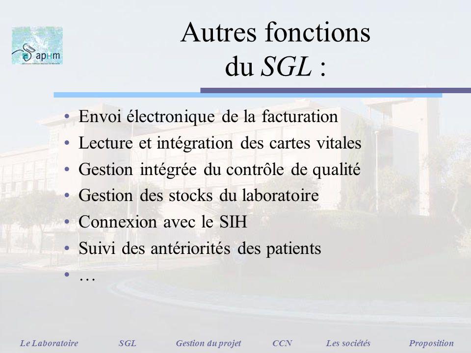 Autres fonctions du SGL :