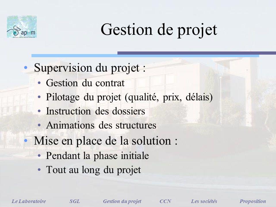 Gestion de projet Supervision du projet :