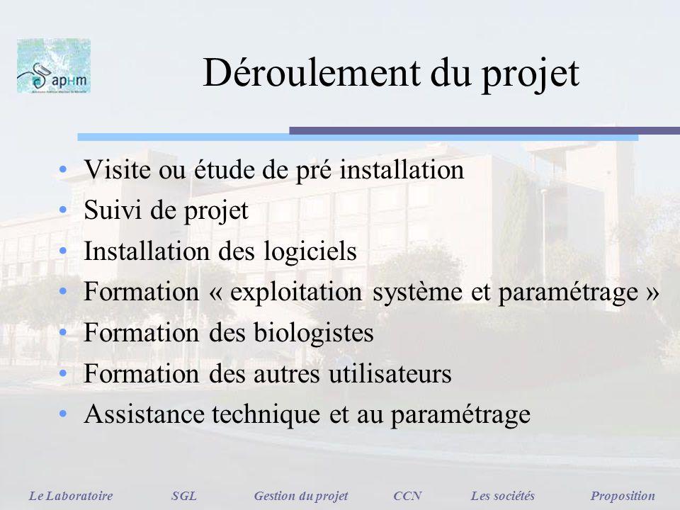 Déroulement du projet Visite ou étude de pré installation